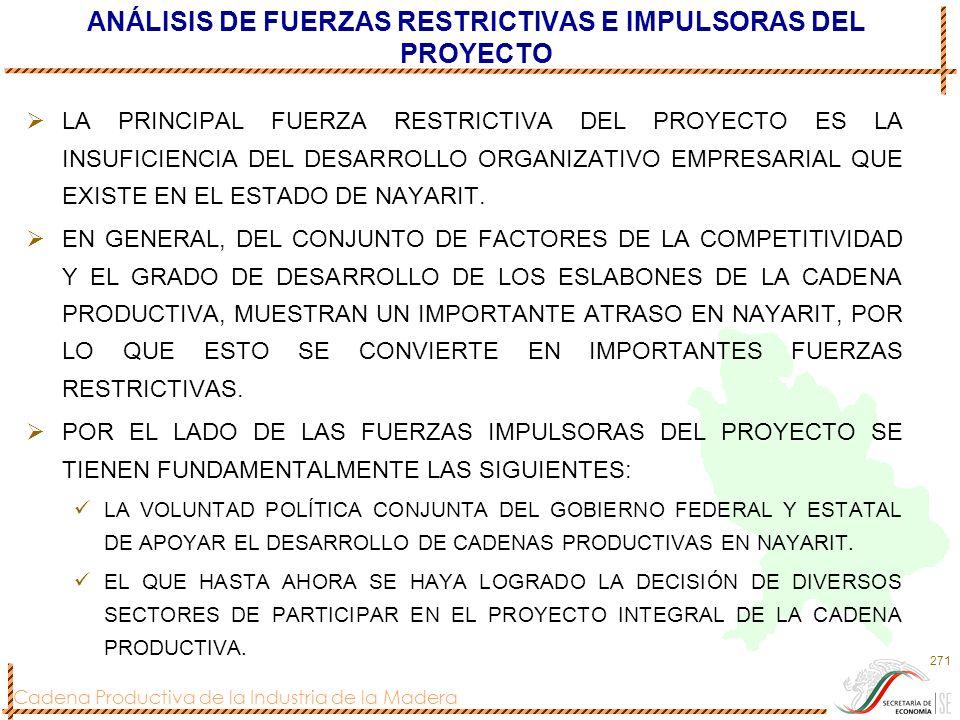 Cadena Productiva de la Industria de la Madera 271 ANÁLISIS DE FUERZAS RESTRICTIVAS E IMPULSORAS DEL PROYECTO LA PRINCIPAL FUERZA RESTRICTIVA DEL PROY