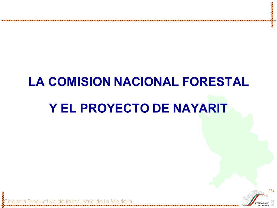 Cadena Productiva de la Industria de la Madera 274 LA COMISION NACIONAL FORESTAL Y EL PROYECTO DE NAYARIT