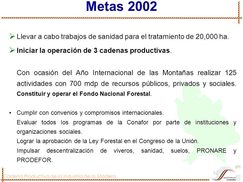 Cadena Productiva de la Industria de la Madera 277 Metas 2002 Llevar a cabo trabajos de sanidad para el tratamiento de 20,000 ha. Iniciar la operación