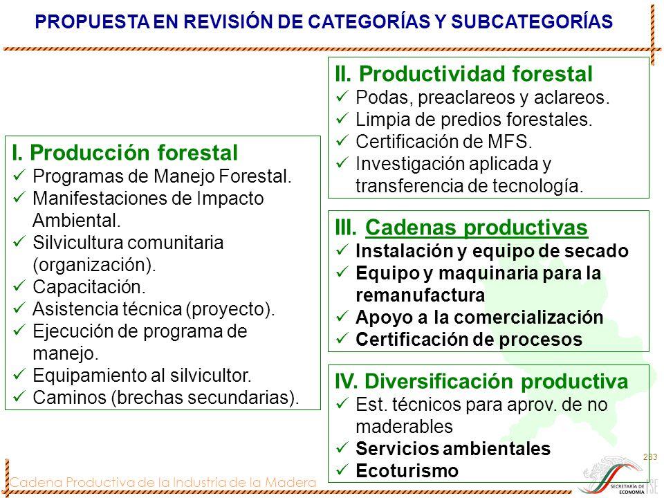 Cadena Productiva de la Industria de la Madera 283 PROPUESTA EN REVISIÓN DE CATEGORÍAS Y SUBCATEGORÍAS IV. Diversificación productiva Est. técnicos pa