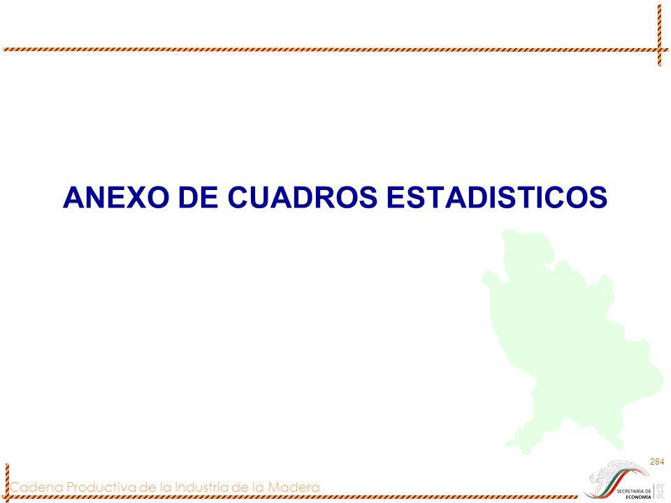 Cadena Productiva de la Industria de la Madera 284 ANEXO DE CUADROS ESTADISTICOS