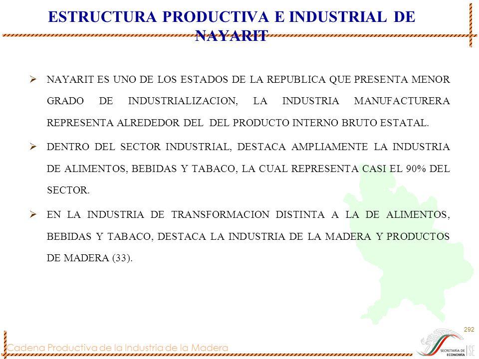 Cadena Productiva de la Industria de la Madera 292 ESTRUCTURA PRODUCTIVA E INDUSTRIAL DE NAYARIT NAYARIT ES UNO DE LOS ESTADOS DE LA REPUBLICA QUE PRE