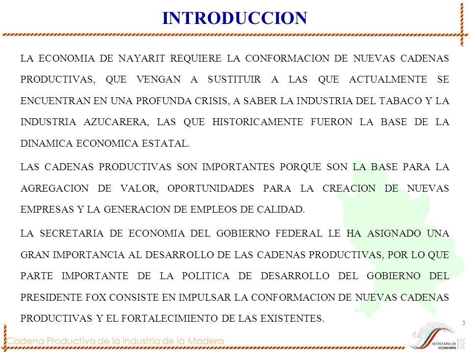 Cadena Productiva de la Industria de la Madera 3 INTRODUCCION LA ECONOMIA DE NAYARIT REQUIERE LA CONFORMACION DE NUEVAS CADENAS PRODUCTIVAS, QUE VENGA