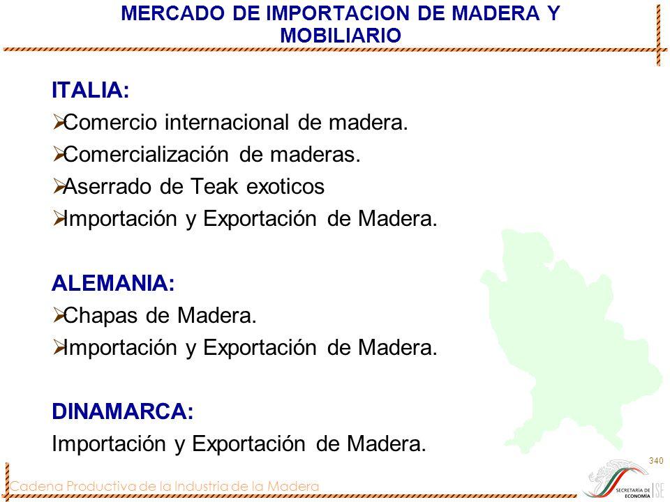 Cadena Productiva de la Industria de la Madera 340 MERCADO DE IMPORTACION DE MADERA Y MOBILIARIO ITALIA: Comercio internacional de madera. Comercializ