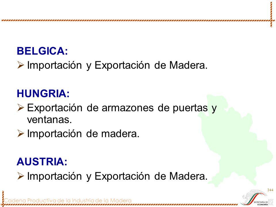 Cadena Productiva de la Industria de la Madera 344 BELGICA: Importación y Exportación de Madera. HUNGRIA: Exportación de armazones de puertas y ventan