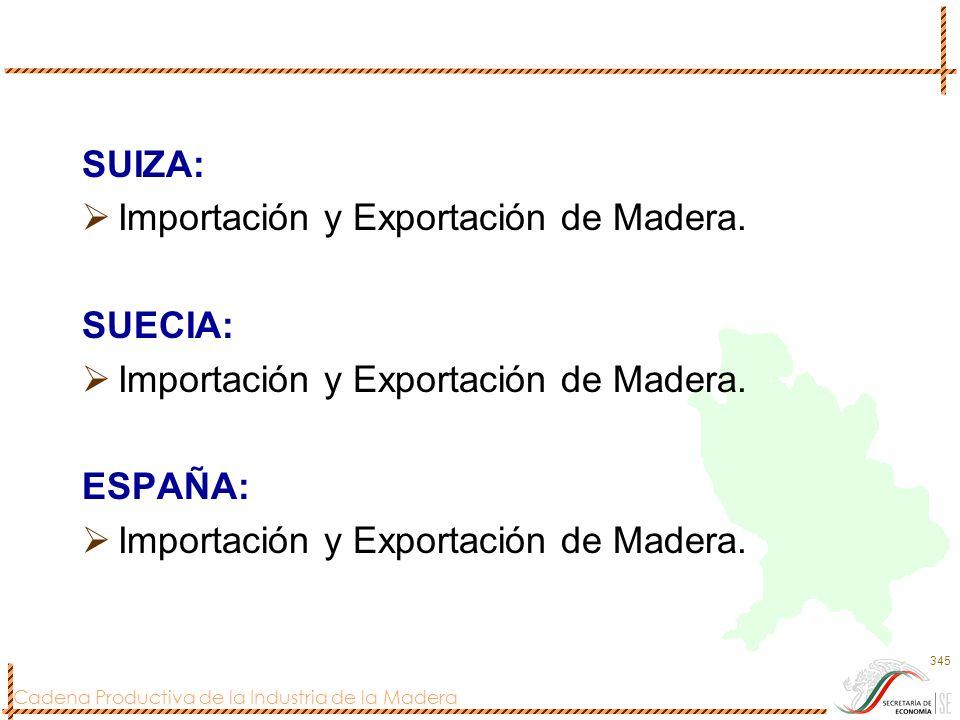 Cadena Productiva de la Industria de la Madera 345 SUIZA: Importación y Exportación de Madera. SUECIA: Importación y Exportación de Madera. ESPAÑA: Im