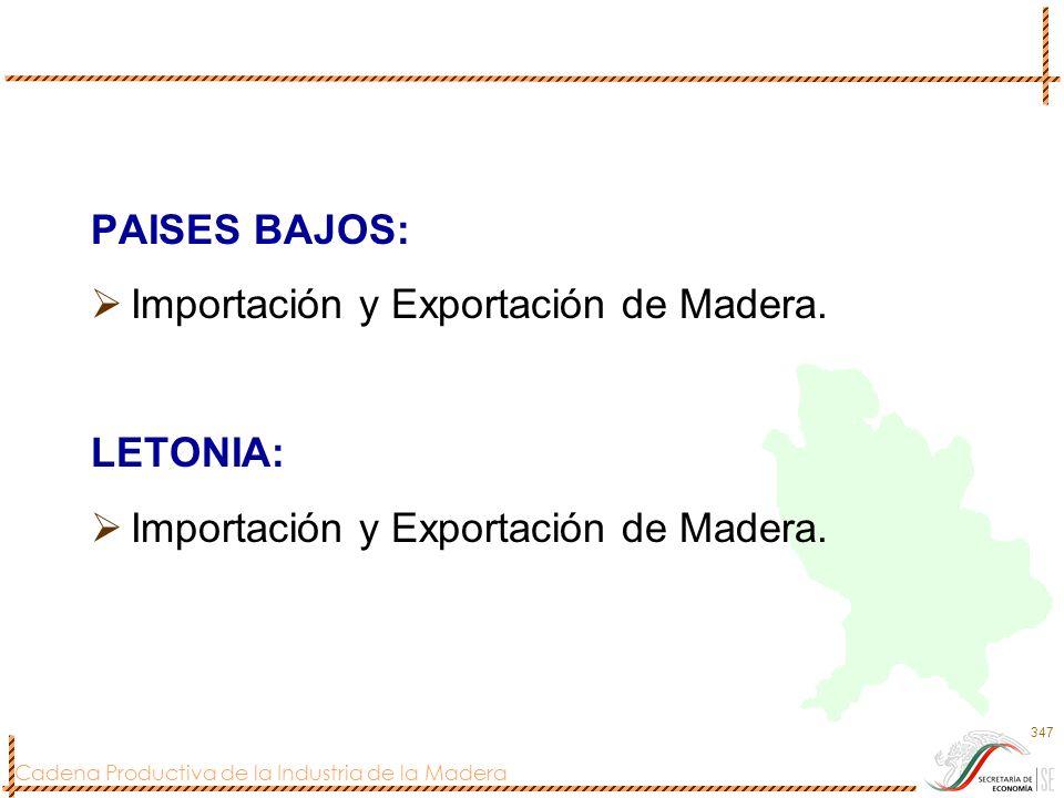 Cadena Productiva de la Industria de la Madera 347 PAISES BAJOS: Importación y Exportación de Madera. LETONIA: Importación y Exportación de Madera.