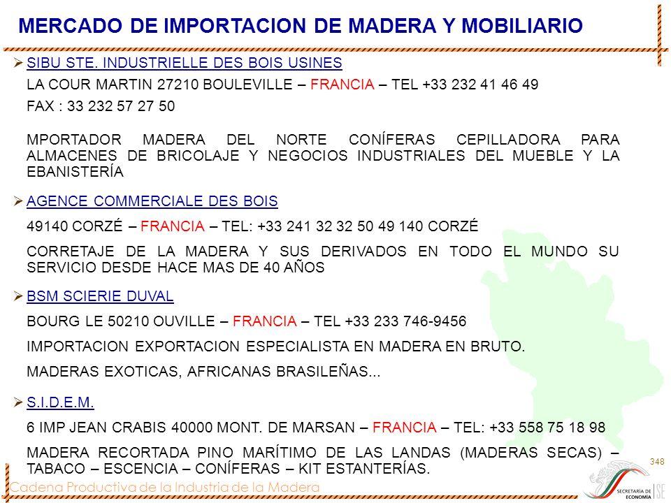 Cadena Productiva de la Industria de la Madera 348 MERCADO DE IMPORTACION DE MADERA Y MOBILIARIO SIBU STE. INDUSTRIELLE DES BOIS USINES LA COUR MARTIN
