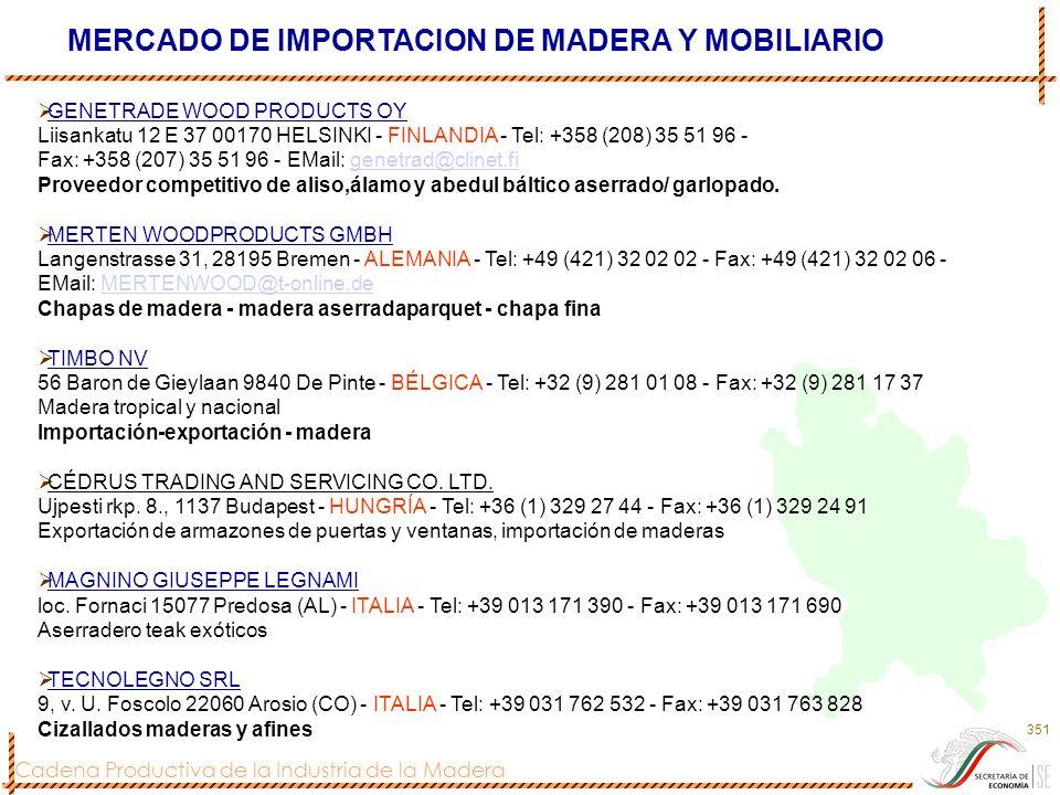 Cadena Productiva de la Industria de la Madera 351 GENETRADE WOOD PRODUCTS OY Liisankatu 12 E 37 00170 HELSINKI - FINLANDIA - Tel: +358 (208) 35 51 96