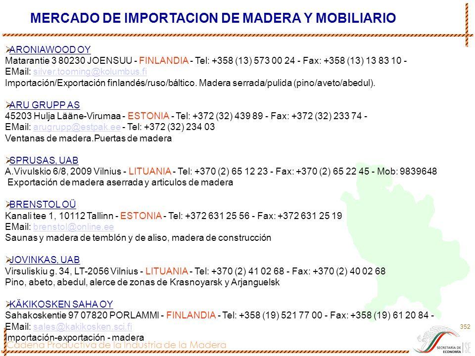 Cadena Productiva de la Industria de la Madera 352 ARONIAWOOD OY Matarantie 3 80230 JOENSUU - FINLANDIA - Tel: +358 (13) 573 00 24 - Fax: +358 (13) 13