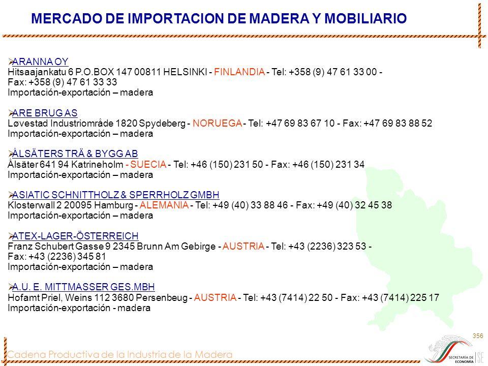 Cadena Productiva de la Industria de la Madera 356 ARANNA OY Hitsaajankatu 6 P.O.BOX 147 00811 HELSINKI - FINLANDIA - Tel: +358 (9) 47 61 33 00 - Fax: