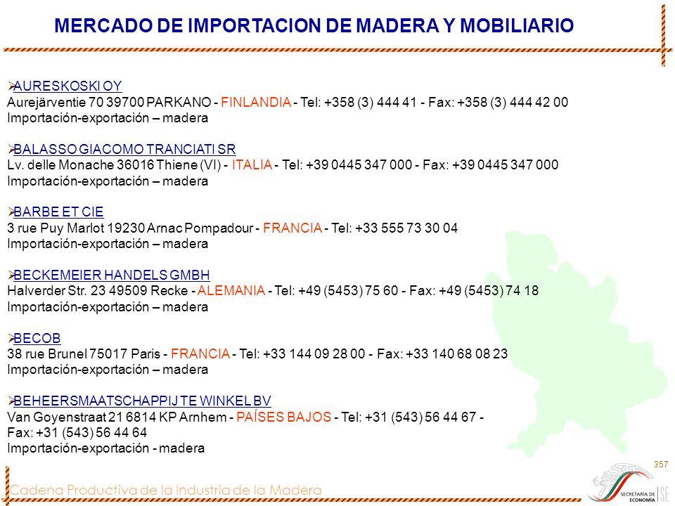 Cadena Productiva de la Industria de la Madera 357 AURESKOSKI OY Aurejärventie 70 39700 PARKANO - FINLANDIA - Tel: +358 (3) 444 41 - Fax: +358 (3) 444