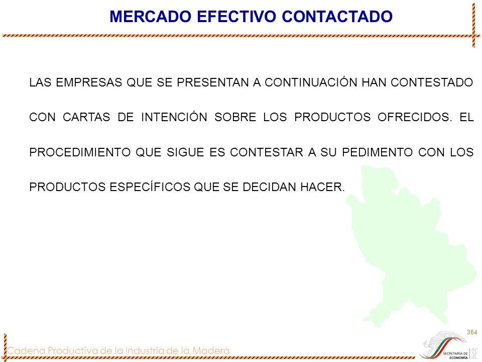 Cadena Productiva de la Industria de la Madera 364 LAS EMPRESAS QUE SE PRESENTAN A CONTINUACIÓN HAN CONTESTADO CON CARTAS DE INTENCIÓN SOBRE LOS PRODU