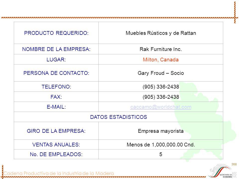 Cadena Productiva de la Industria de la Madera 368 PRODUCTO REQUERIDO:Muebles Rústicos y de Rattan NOMBRE DE LA EMPRESA:Rak Furniture Inc. LUGAR:Milto