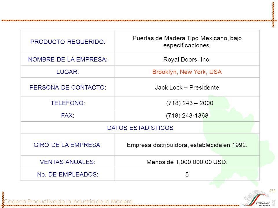 Cadena Productiva de la Industria de la Madera 372 PRODUCTO REQUERIDO: Puertas de Madera Tipo Mexicano, bajo especificaciones. NOMBRE DE LA EMPRESA:Ro