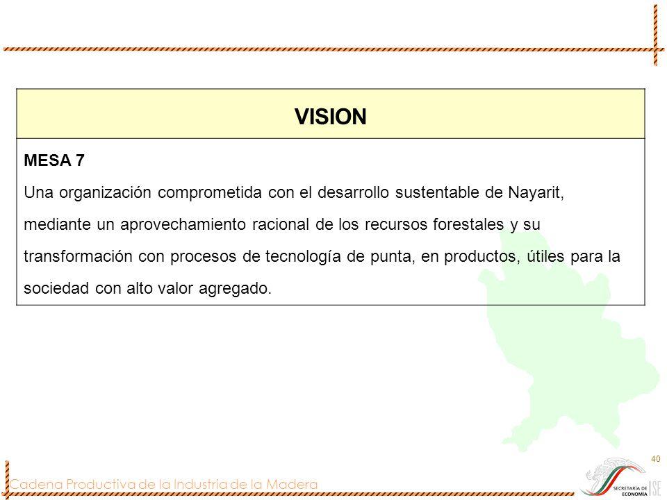 Cadena Productiva de la Industria de la Madera 40 VISION MESA 7 Una organización comprometida con el desarrollo sustentable de Nayarit, mediante un ap