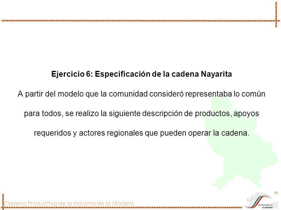 Cadena Productiva de la Industria de la Madera 41 Ejercicio 6: Especificación de la cadena Nayarita A partir del modelo que la comunidad consideró rep