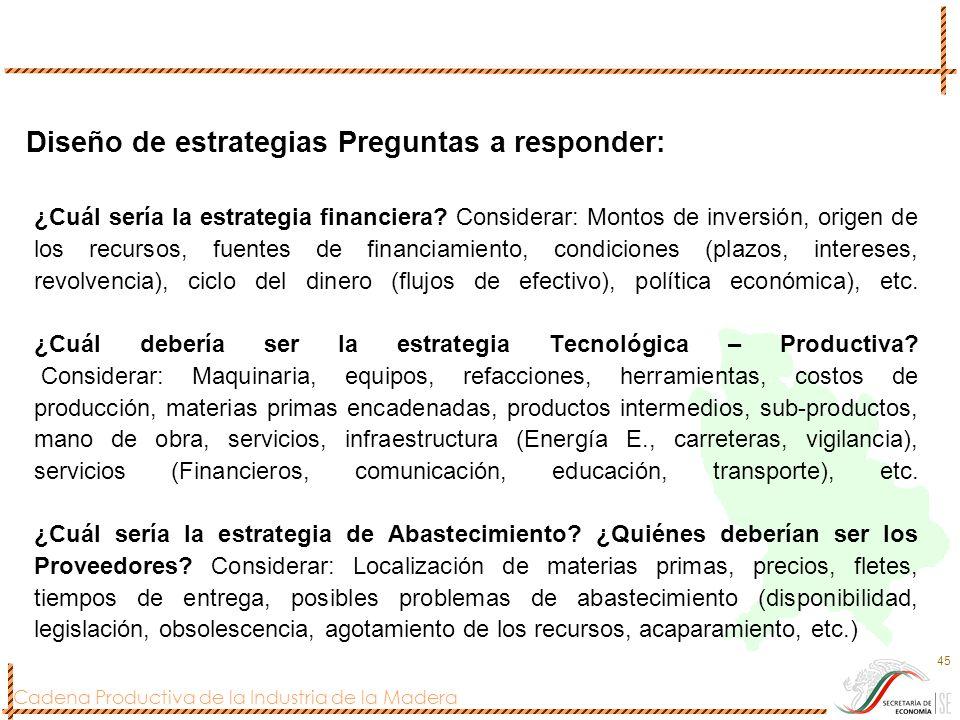 Cadena Productiva de la Industria de la Madera 45 ¿Cuál sería la estrategia financiera? Considerar: Montos de inversión, origen de los recursos, fuent