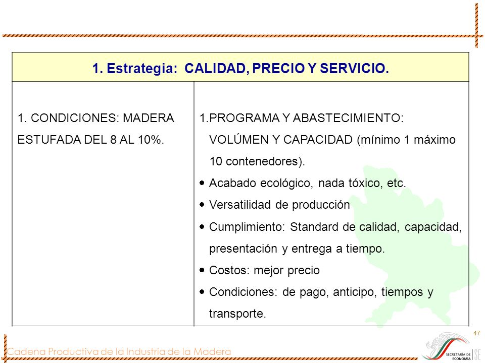 Cadena Productiva de la Industria de la Madera 47 1. Estrategia: CALIDAD, PRECIO Y SERVICIO. 1. CONDICIONES: MADERA ESTUFADA DEL 8 AL 10%. 1.PROGRAMA
