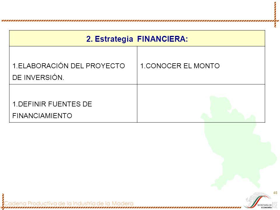 Cadena Productiva de la Industria de la Madera 48 2. Estrategia FINANCIERA: 1.ELABORACIÓN DEL PROYECTO DE INVERSIÓN. 1.CONOCER EL MONTO 1.DEFINIR FUEN