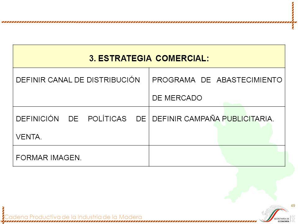 Cadena Productiva de la Industria de la Madera 49 3. ESTRATEGIA COMERCIAL: DEFINIR CANAL DE DISTRIBUCIÓN PROGRAMA DE ABASTECIMIENTO DE MERCADO DEFINIC