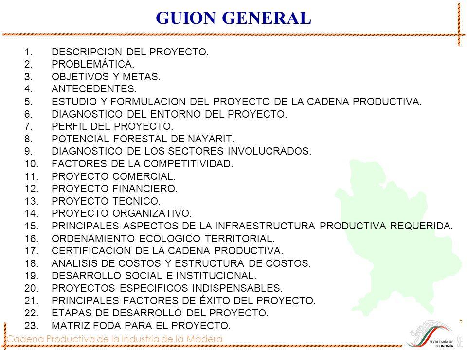 Cadena Productiva de la Industria de la Madera 5 GUION GENERAL 1.DESCRIPCION DEL PROYECTO. 2.PROBLEMÁTICA. 3.OBJETIVOS Y METAS. 4.ANTECEDENTES. 5.ESTU