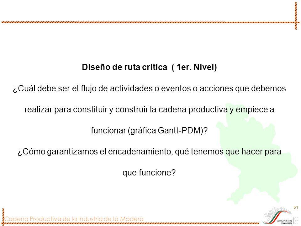Cadena Productiva de la Industria de la Madera 51 Diseño de ruta crítica ( 1er. Nivel) ¿Cuál debe ser el flujo de actividades o eventos o acciones que