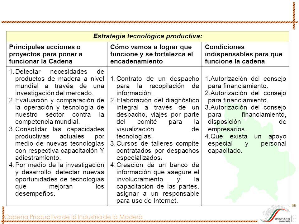 Cadena Productiva de la Industria de la Madera 59 Estrategia tecnológica productiva: Principales acciones o proyectos para poner a funcionar la Cadena