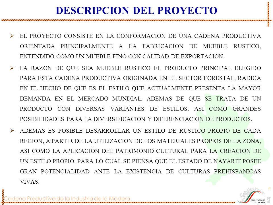 Cadena Productiva de la Industria de la Madera 6 DESCRIPCION DEL PROYECTO EL PROYECTO CONSISTE EN LA CONFORMACION DE UNA CADENA PRODUCTIVA ORIENTADA P