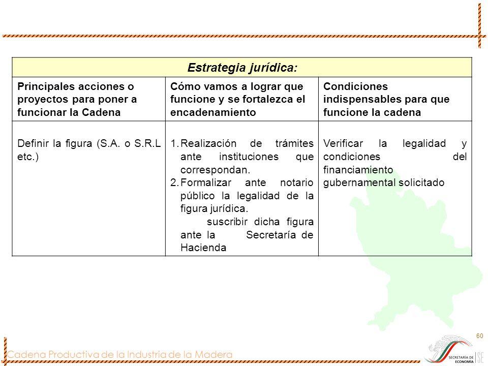 Cadena Productiva de la Industria de la Madera 60 Estrategia jurídica: Principales acciones o proyectos para poner a funcionar la Cadena Cómo vamos a
