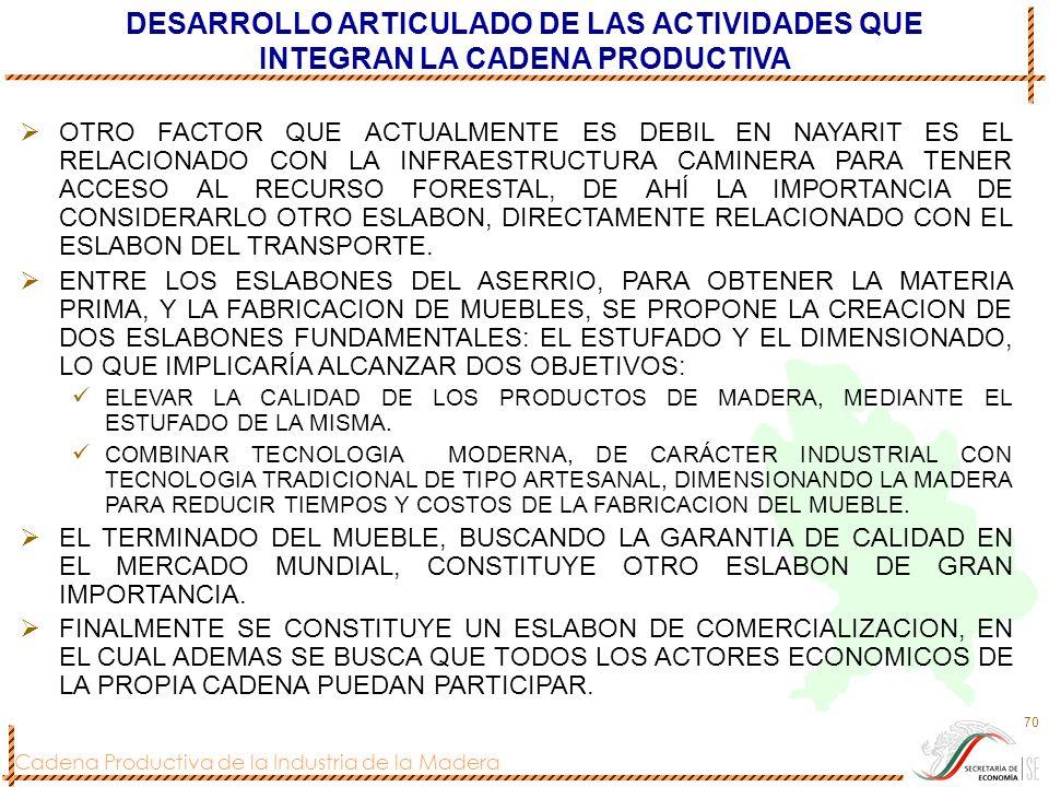Cadena Productiva de la Industria de la Madera 70 DESARROLLO ARTICULADO DE LAS ACTIVIDADES QUE INTEGRAN LA CADENA PRODUCTIVA OTRO FACTOR QUE ACTUALMEN