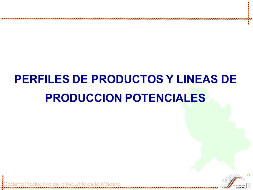 Cadena Productiva de la Industria de la Madera 72 PERFILES DE PRODUCTOS Y LINEAS DE PRODUCCION POTENCIALES