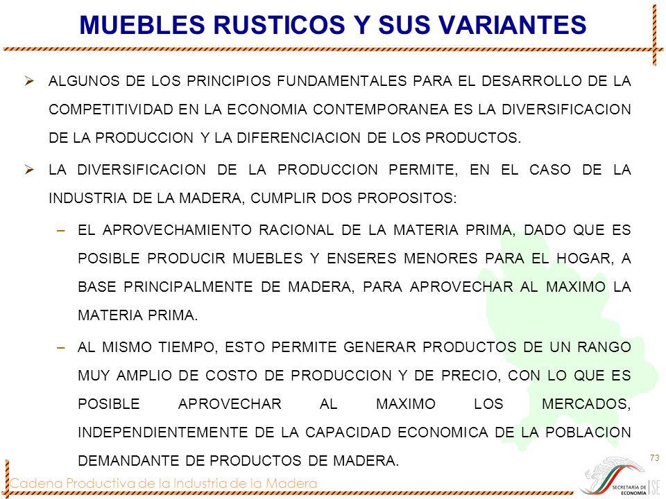 Cadena Productiva de la Industria de la Madera 73 MUEBLES RUSTICOS Y SUS VARIANTES ALGUNOS DE LOS PRINCIPIOS FUNDAMENTALES PARA EL DESARROLLO DE LA CO