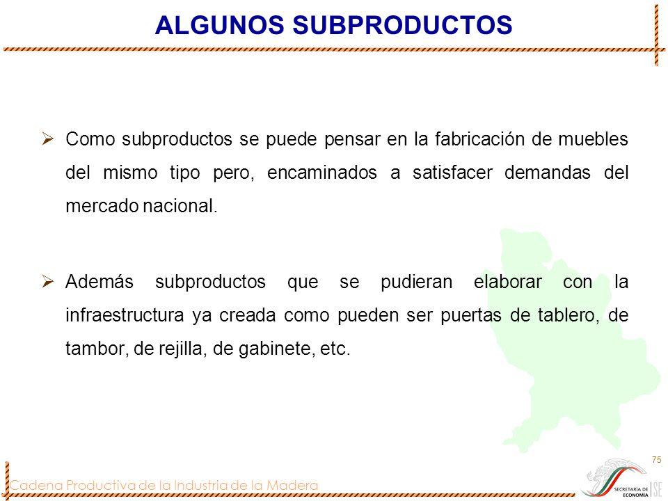 Cadena Productiva de la Industria de la Madera 75 ALGUNOS SUBPRODUCTOS Como subproductos se puede pensar en la fabricación de muebles del mismo tipo p