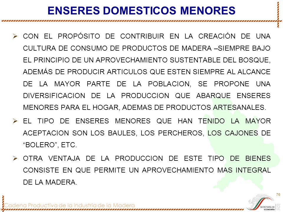 Cadena Productiva de la Industria de la Madera 76 ENSERES DOMESTICOS MENORES CON EL PROPÓSITO DE CONTRIBUIR EN LA CREACIÓN DE UNA CULTURA DE CONSUMO D