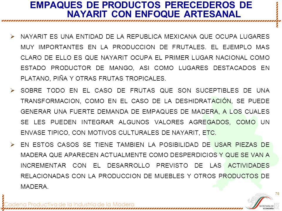 Cadena Productiva de la Industria de la Madera 78 EMPAQUES DE PRODUCTOS PERECEDEROS DE NAYARIT CON ENFOQUE ARTESANAL NAYARIT ES UNA ENTIDAD DE LA REPU