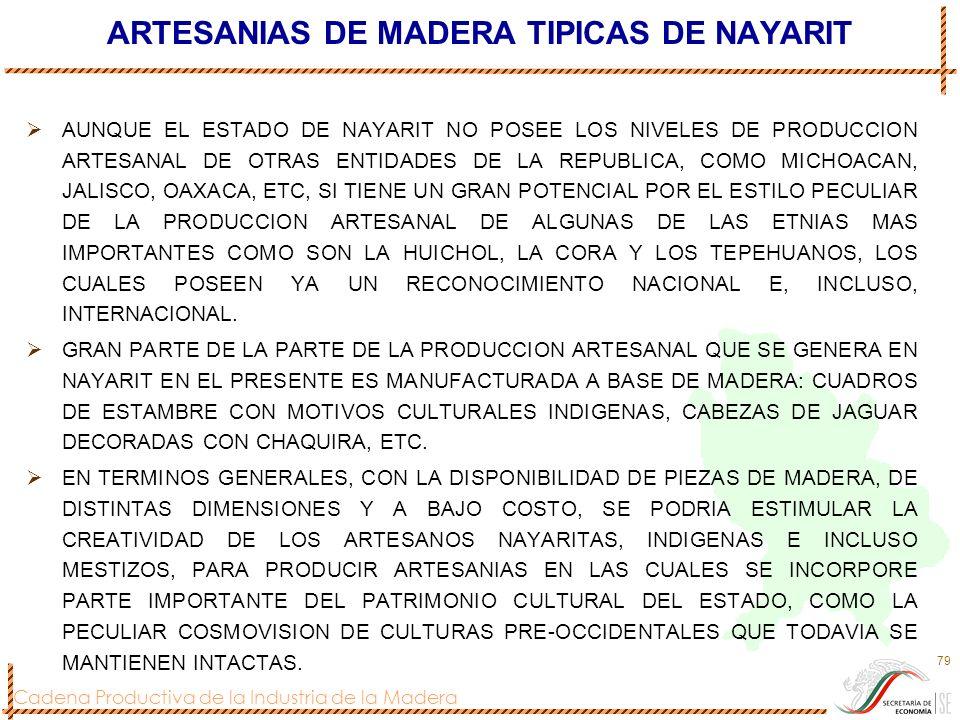 Cadena Productiva de la Industria de la Madera 79 ARTESANIAS DE MADERA TIPICAS DE NAYARIT AUNQUE EL ESTADO DE NAYARIT NO POSEE LOS NIVELES DE PRODUCCI