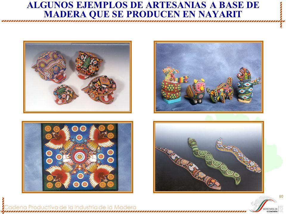 Cadena Productiva de la Industria de la Madera 80 ALGUNOS EJEMPLOS DE ARTESANIAS A BASE DE MADERA QUE SE PRODUCEN EN NAYARIT