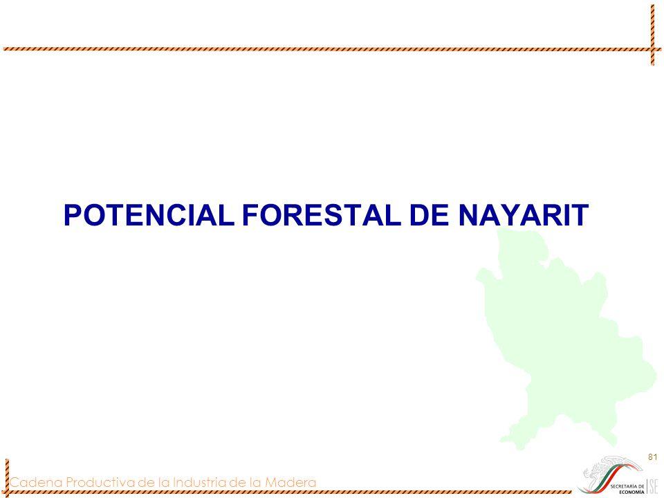 Cadena Productiva de la Industria de la Madera 81 POTENCIAL FORESTAL DE NAYARIT