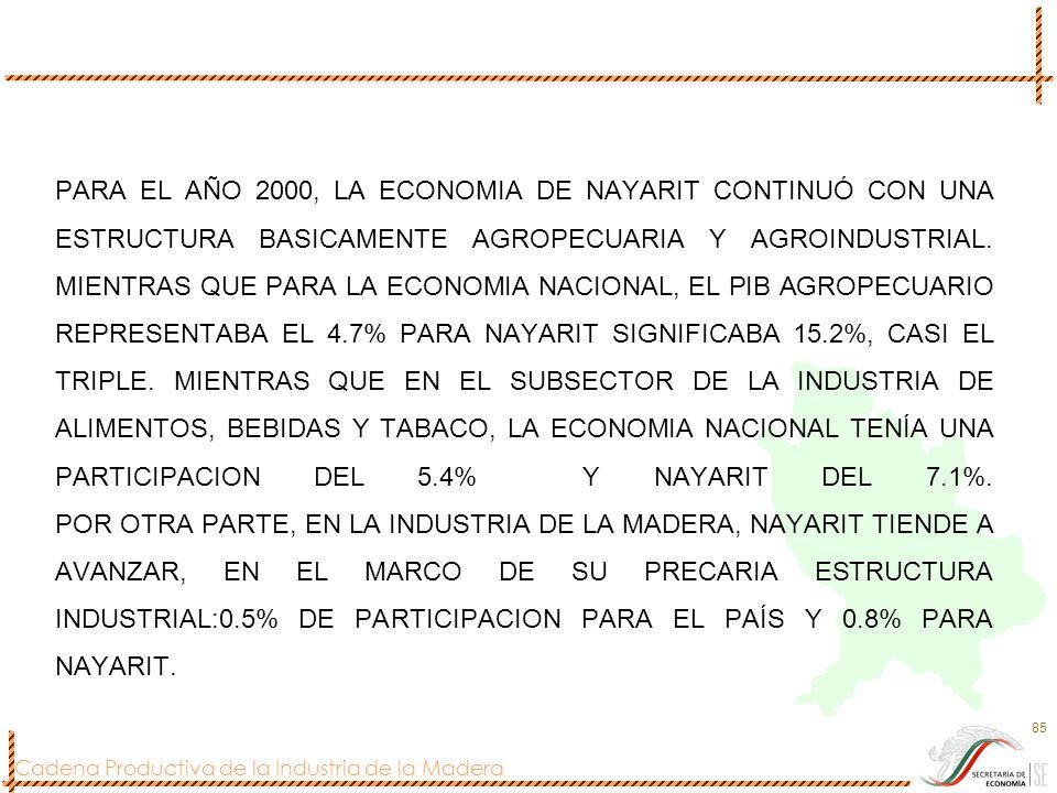 Cadena Productiva de la Industria de la Madera 85 PARA EL AÑO 2000, LA ECONOMIA DE NAYARIT CONTINUÓ CON UNA ESTRUCTURA BASICAMENTE AGROPECUARIA Y AGRO