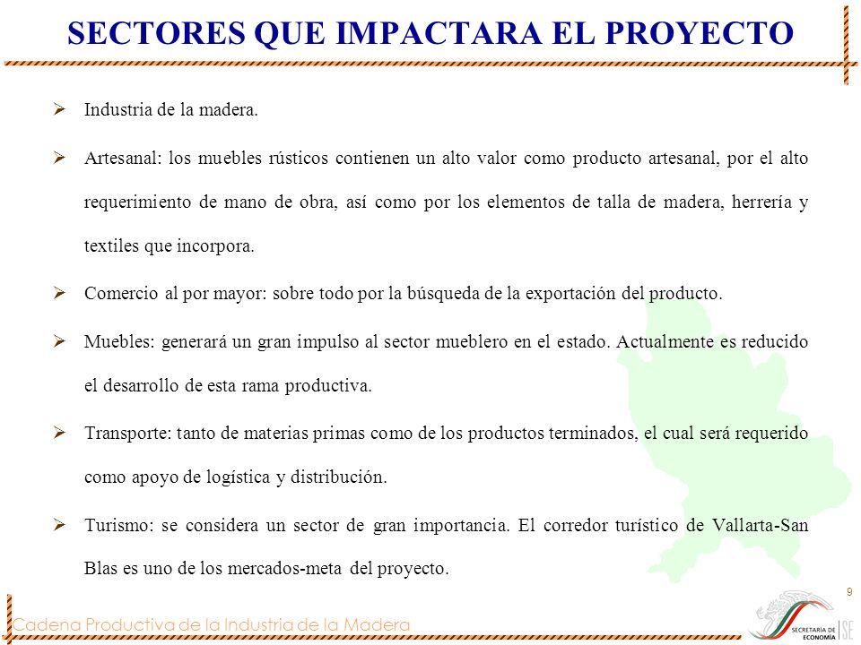 Cadena Productiva de la Industria de la Madera 9 SECTORES QUE IMPACTARA EL PROYECTO Industria de la madera. Artesanal: los muebles rústicos contienen