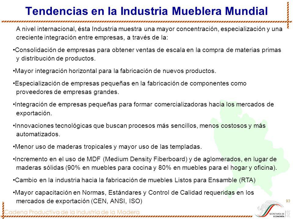 Cadena Productiva de la Industria de la Madera 93 Tendencias en la Industria Mueblera Mundial A nivel internacional, ésta Industria muestra una mayor