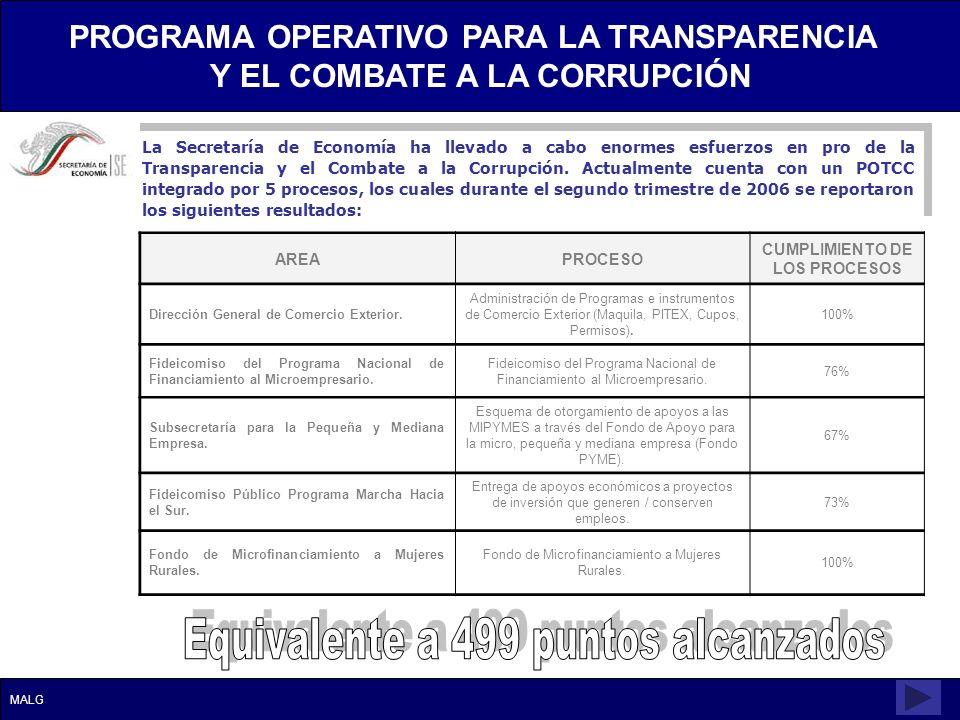 Del mismo modo, el resultado de los ACUERDOS DE LA CITCC alcanzados por la Secretaría al segundo trimestre de 2006 son los siguientes: PROGRAMA OPERATIVO PARA LA TRANSPARENCIA Y EL COMBATE A LA CORRUPCIÓN MALG