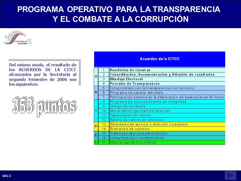 Del mismo modo, el resultado de los ACUERDOS DE LA CITCC alcanzados por la Secretaría al segundo trimestre de 2006 son los siguientes: PROGRAMA OPERAT
