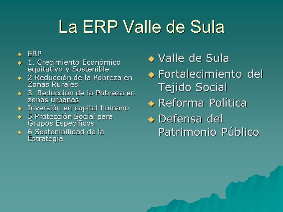 La ERP Valle de Sula ERP ERP 1. Crecimiento Económico equitativo y Sostenible 1. Crecimiento Económico equitativo y Sostenible 2 Reducción de la Pobre