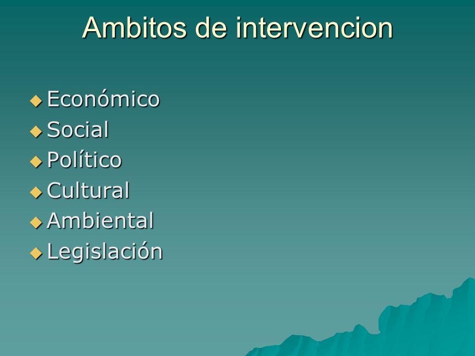 Ambitos de intervencion Económico Económico Social Social Político Político Cultural Cultural Ambiental Ambiental Legislación Legislación