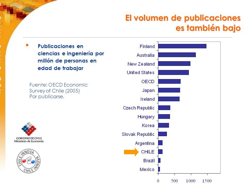 El volumen de publicaciones es también bajo Publicaciones en ciencias e ingeniería por millón de personas en edad de trabajar Fuente: OECD Economic Survey of Chile (2005) Por publicarse.