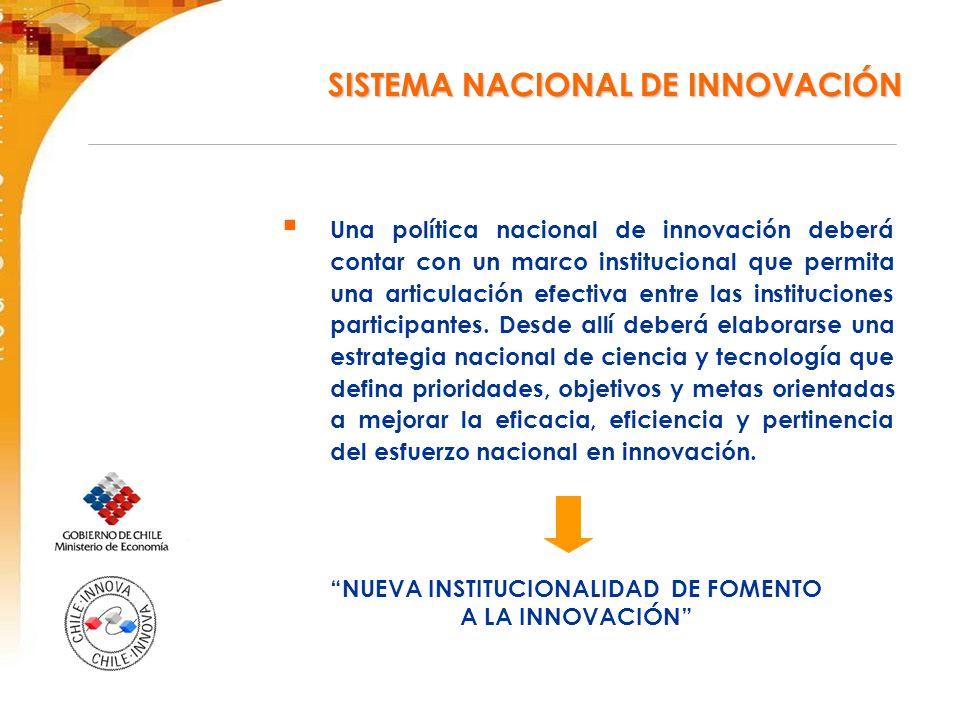 NUEVA INSTITUCIONALIDAD DE FOMENTO A LA INNOVACIÓN Una política nacional de innovación deberá contar con un marco institucional que permita una articulación efectiva entre las instituciones participantes.