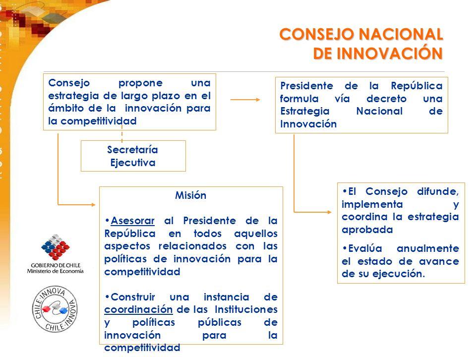 CONSEJO NACIONAL DE INNOVACIÓN CONSEJO NACIONAL DE INNOVACIÓN Misión Asesorar al Presidente de la República en todos aquellos aspectos relacionados con las políticas de innovación para la competitividad Construir una instancia de coordinación de las Instituciones y políticas públicas de innovación para la competitividad El Consejo difunde, implementa y coordina la estrategia aprobada Evalúa anualmente el estado de avance de su ejecución.