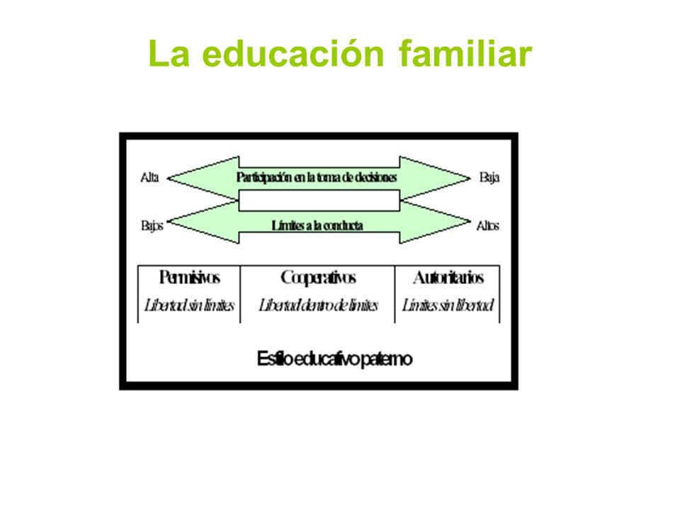 La educación familiar